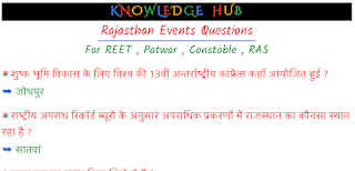 Rajasthan Events Questions For REET , Patwar , Constable , RAS