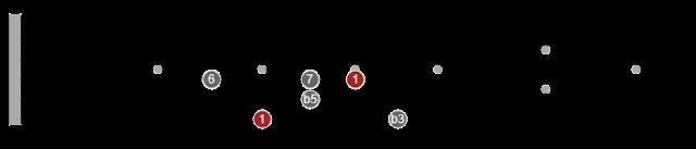 all pentatonic scales pdf