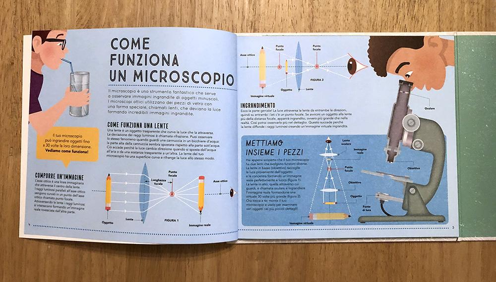 Il tuo mondo al microscopio