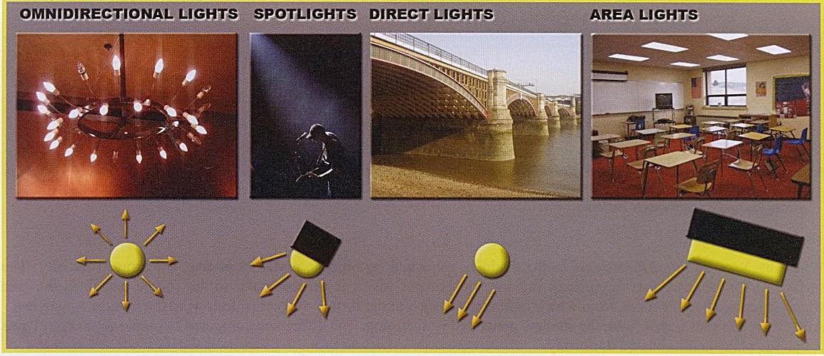 Vray light 3d models texture tutorial 3ds max - 3ds max vray exterior lighting tutorials pdf ...