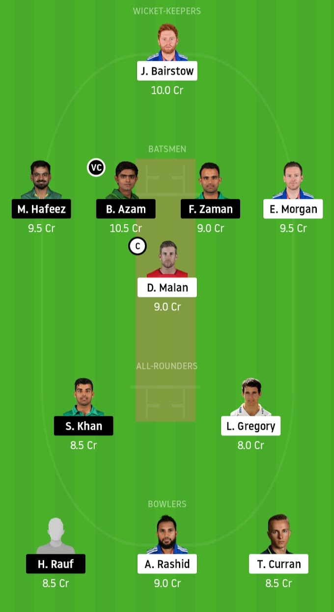 Pakistan On Verge Of Loosing Another Series - England Vs Pakistan 3rd T20 Dream11 Prediction Today