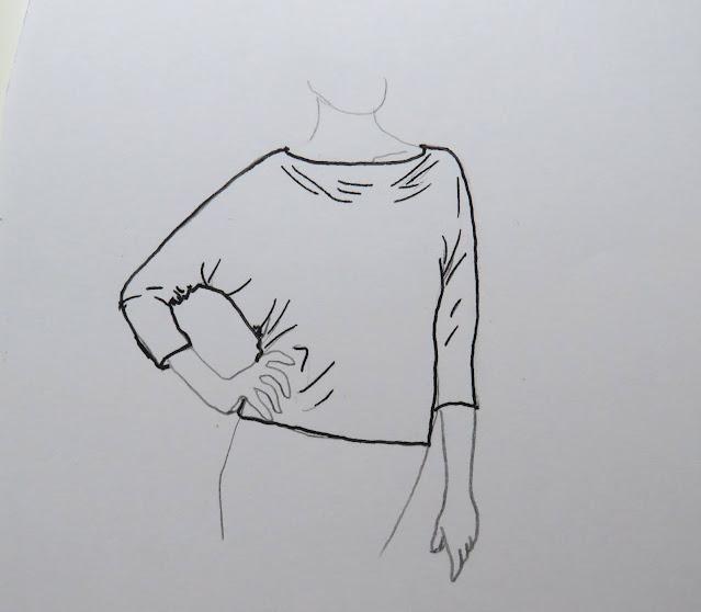Ilustración de blusa manga dolman que no necesita pinza
