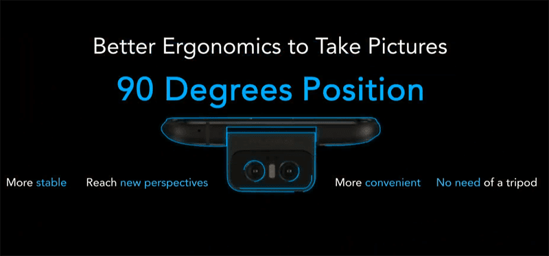 It can even turn for 90-degree position!