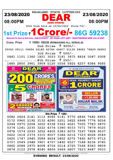 Nagaland State Lottery Sambad 23-08-2020 Today Result 8 PM
