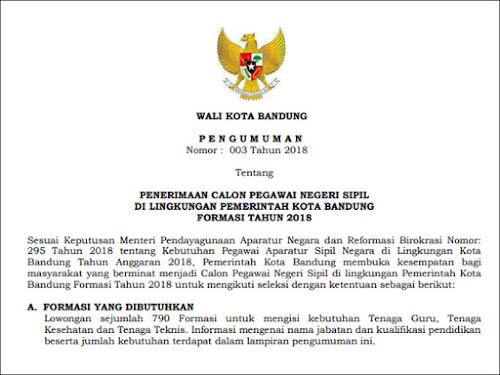 Tes CPNS Kota Bandung 2018