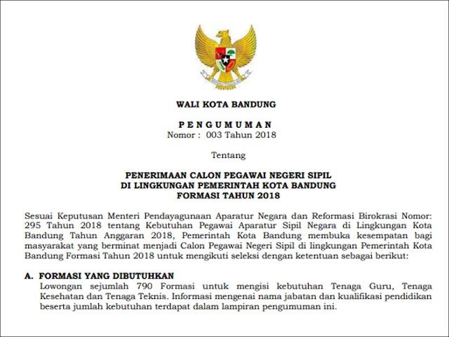 Inilah Lokasi-Lokasi Tes CPNS Kabupaten dan Kota di Jawa Barat