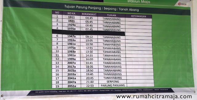 Jadual Waktu KRL Maja / Parung Panjang - Serpong - Tanah Abang