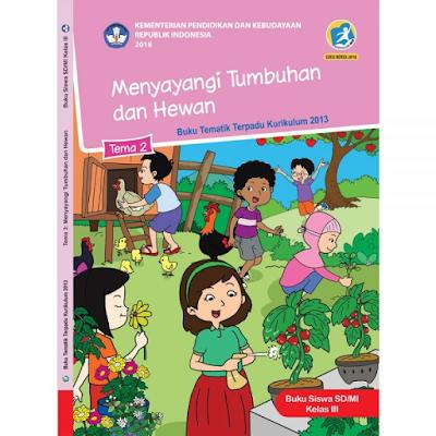 Download acuan format RPP Kelas 3 Tema 2 Subtema 4 Revisi Kurikulum 2013 Tahun 2018