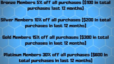 Tiered customer loyalty rewards program example