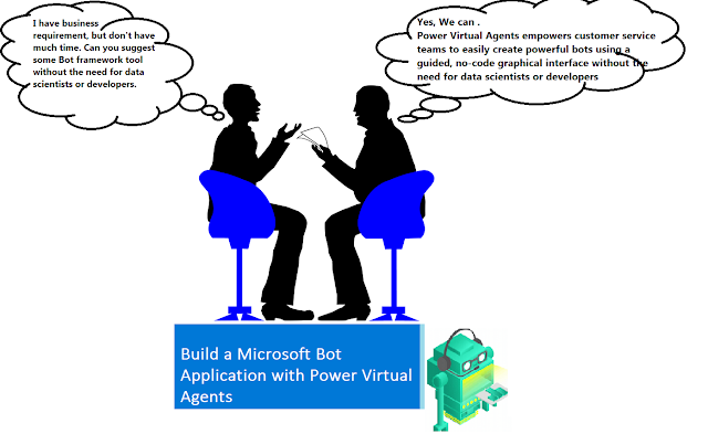 Power Virtual Agents: Build a Microsoft Bot Application