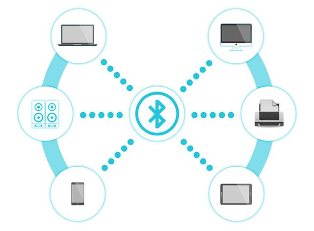 cara mengatasi bluetooth laptop tidak terdeteksi