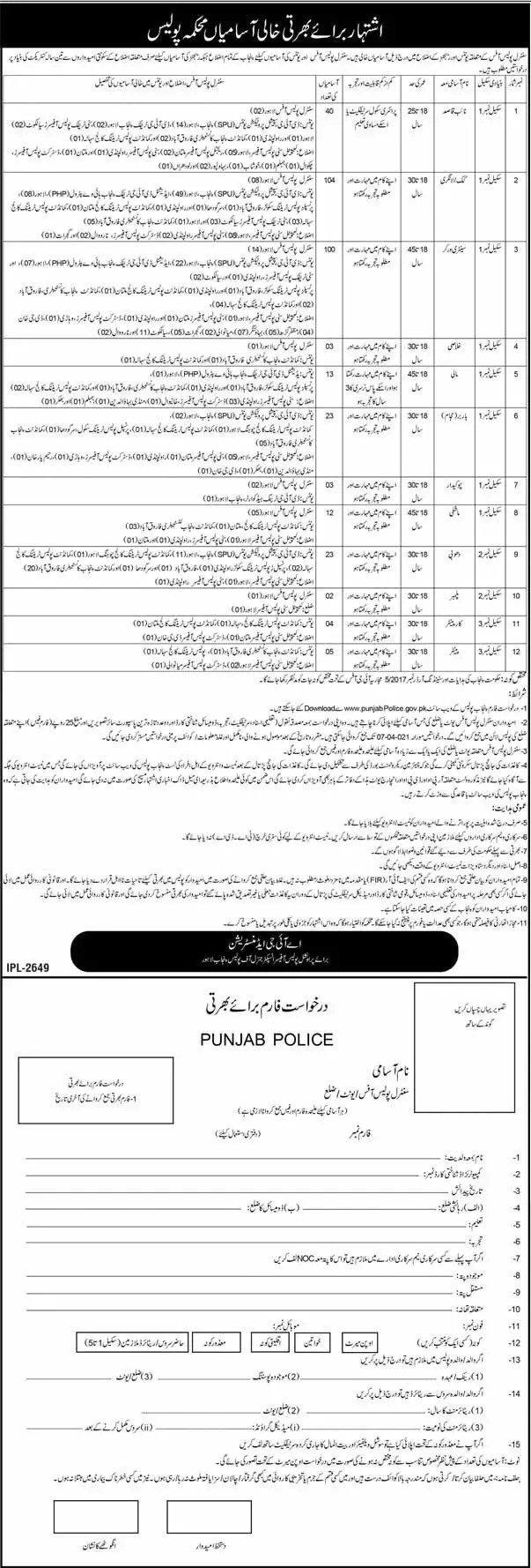 Punjab Police Department Jobs 2021 Application Form