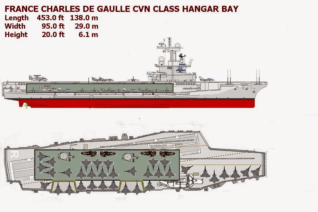 aircraft carrier flight deck diagram semi addressable fire alarm system wiring naval news and analysis overview of europe s carriers charles de gaulle the eu only nuclear layout hangar