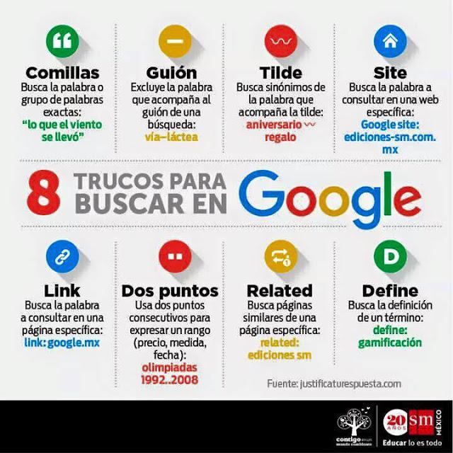 https://www.posicionamientoweb.systems/trucos-busquedas-google-infografia/