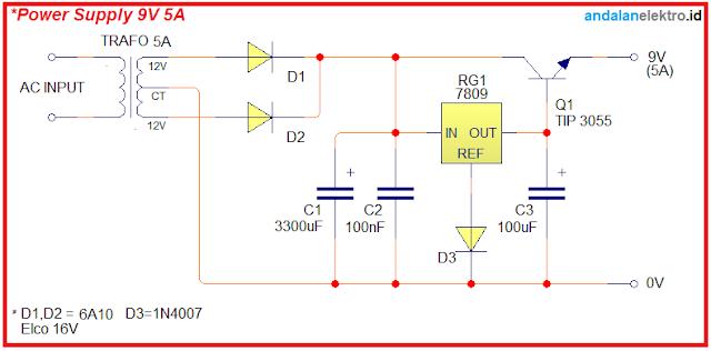skema Rangkaian Power Supply 5V Trafo CT