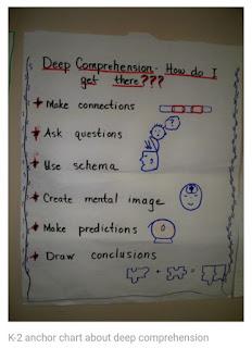 deep comprehension