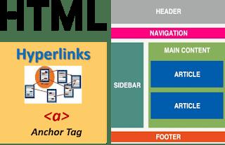 List in HTML |OL & UL Tags