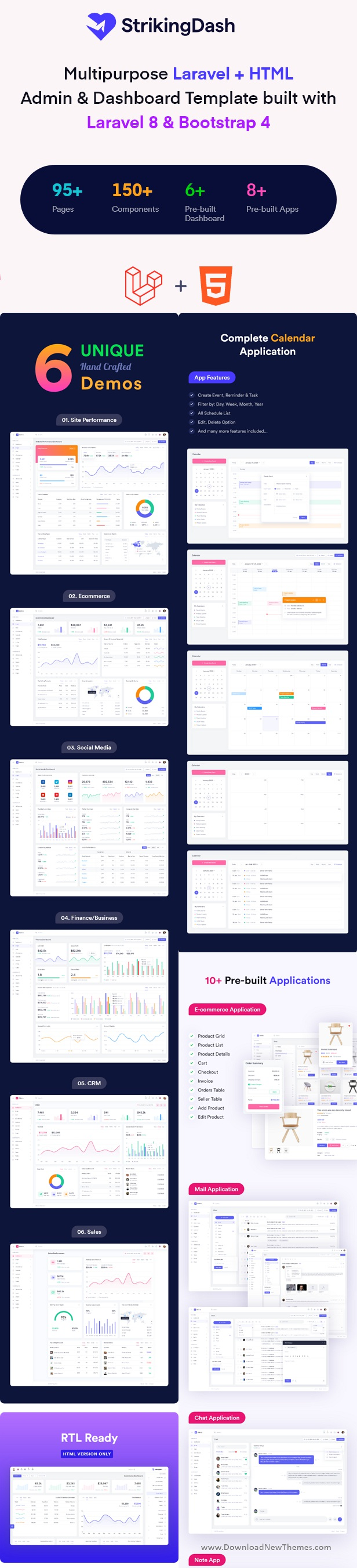 Laravel Admin Dashboard Template