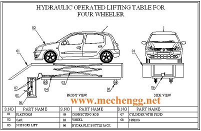 DRAWING FOR HYDRAULIC OPERATED LIFTING TABLE FOR FOUR WHEELER
