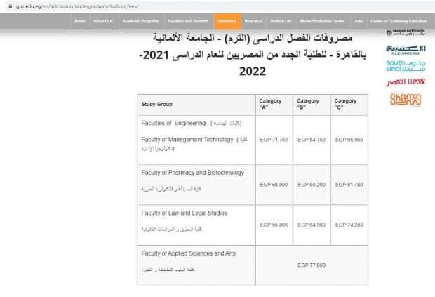 اسعار الجامعات الخاصة 2021 / 2022 |  أرخص 6 كليات في الجامعات الخاصة 6