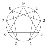 filomena colendrino wikipedia