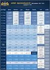 Kalvi TV Time Table 2021-2022