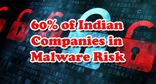 60-Percent-of-Indian-Companies-in-Malware-Risk