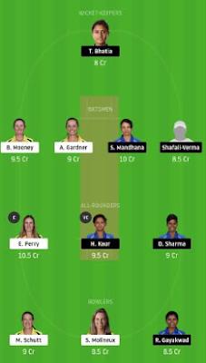 IN-W vs AU-W Dream11 team prediction