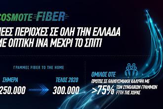100% οπτική ίνα μέχρι το σπίτι και στην Καστοριά από το COSMOTE Fiber