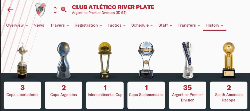 River Plate Challenge FM19
