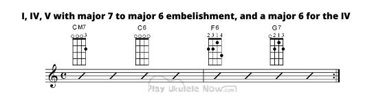 I, IV, V CM7 to C6 - Ukulele Major 6 chords