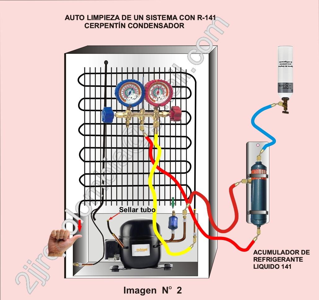 170 Ideas De Aires Acondicionados Acondicionado Refrigeracion Y Aire Acondicionado Aire Acondicionado