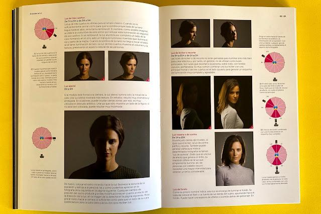 Libro_fotografia