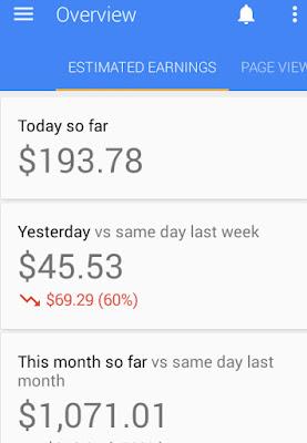 cara mendapat dolar dari blog