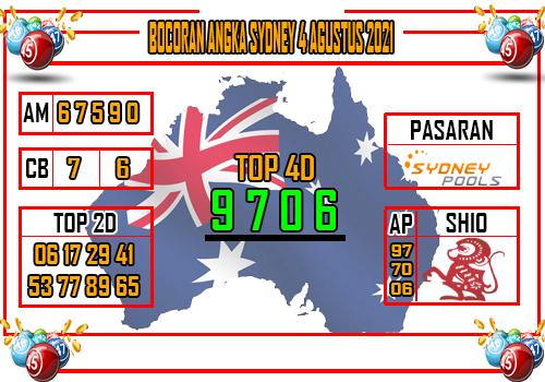Bocoran Sydney 4 Agustus 2021