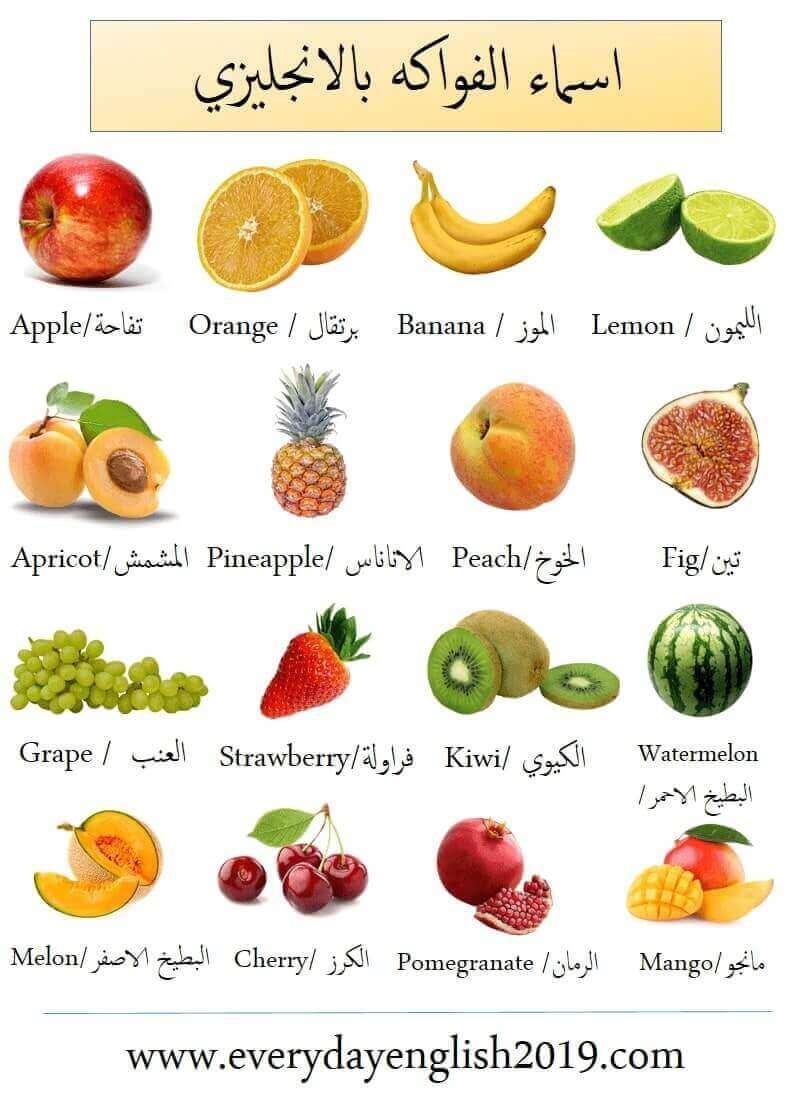 الفواكه بالانجليزي