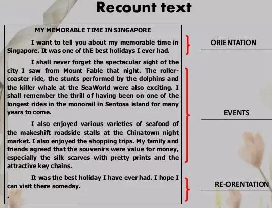 Contoh Recount Text Recount Text Pengantar Belajar