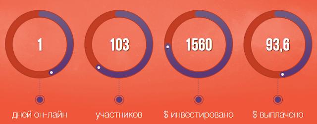 mars8.net обзор