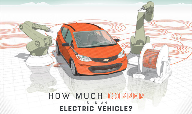 How Much Copper is in an Electric Vehicle