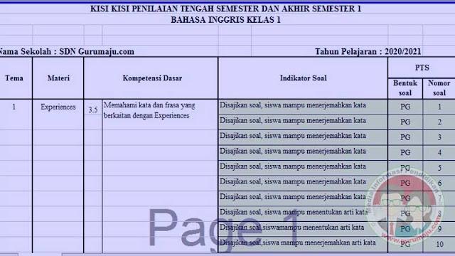 KISI-KISI SOAL UTS/PTS BAHASA INGGRIS KELAS 1 SD SEMESTER 2