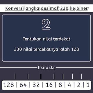 Hasan Askari: Cara cepat konversi desimal ke biner - 2