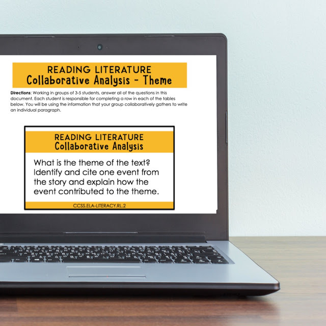 Theme Literary Analysis Digital Collaboration Activity