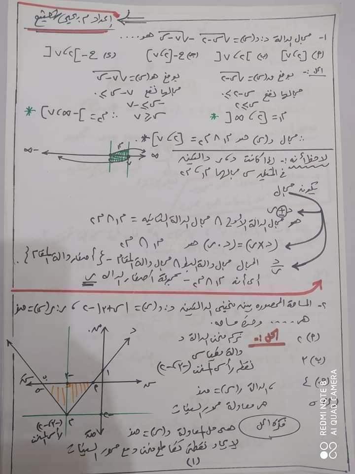 مراجعه جبر 2 ثانوي بالاجابات أ/ يحيي شعيشع 1