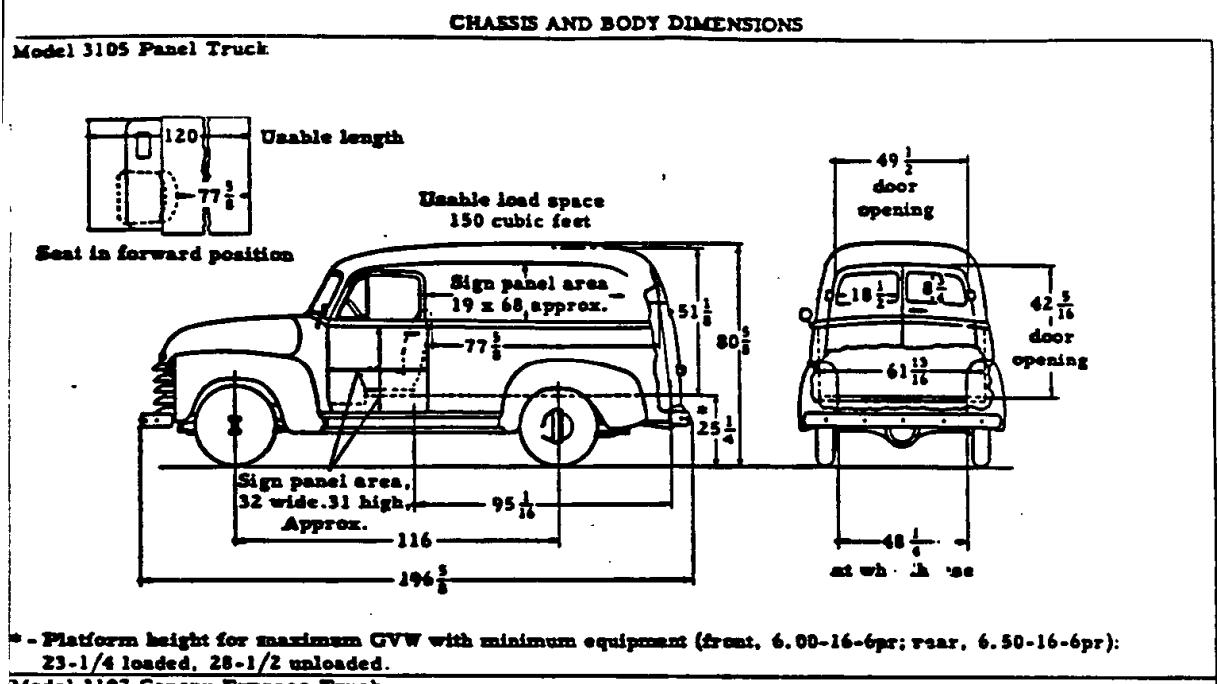nostalgia on wheels  chevrolet 1  2 ton panel truck specifications
