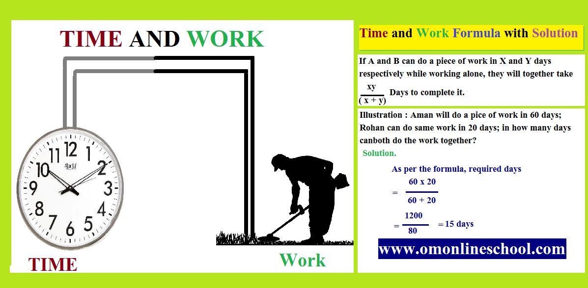 Work and Time