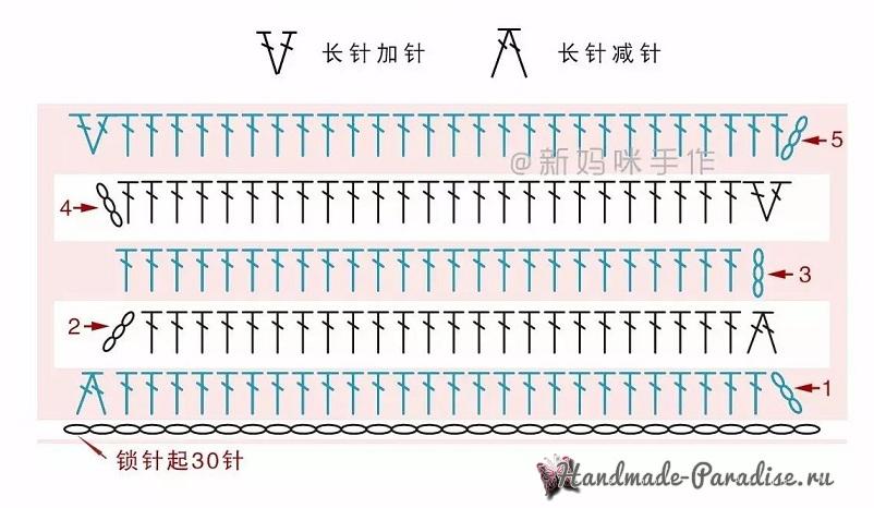 Схема вязания погремушки, основы для деревянного кольца