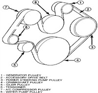 Dodge Ram Belt Diagram