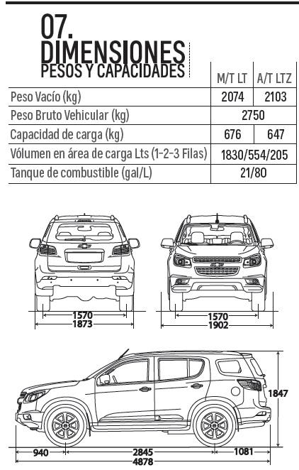 Ficha Técnica chevrolet TrailBlazer 2.8 cc 2013 Precio Especificaciones Técnicas Colombia ~ BLOG ...