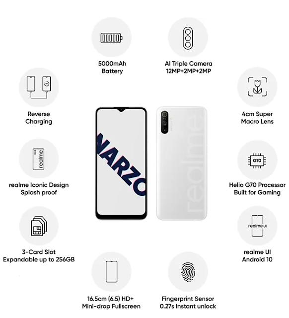 Realme Narzo 10A 4GB रैम और 64GB और 5000 एमएएच की बैटरी की अगली सेल 10 जुलाई को।
