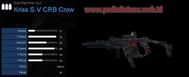 Detail Statistik Kriss S.V CRB Crow